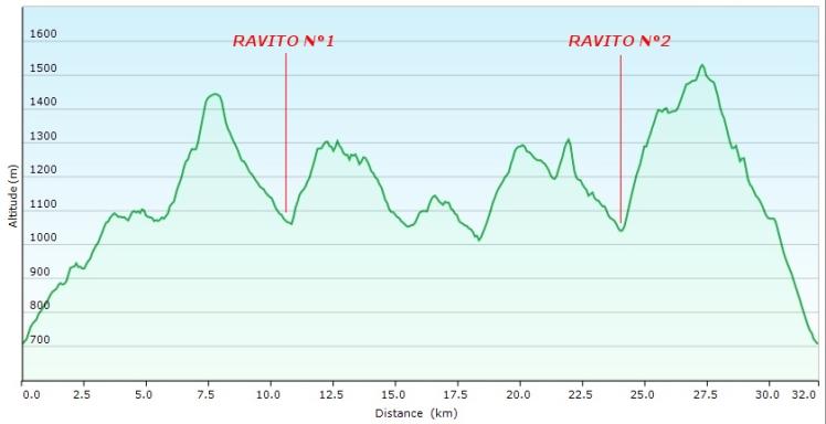 graphe32-gf_ravito